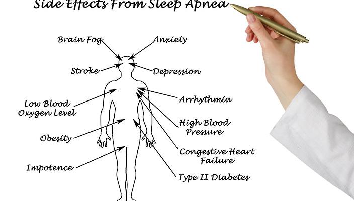 WTC Sleep Apnea Study to Focus on Serious Health Risks